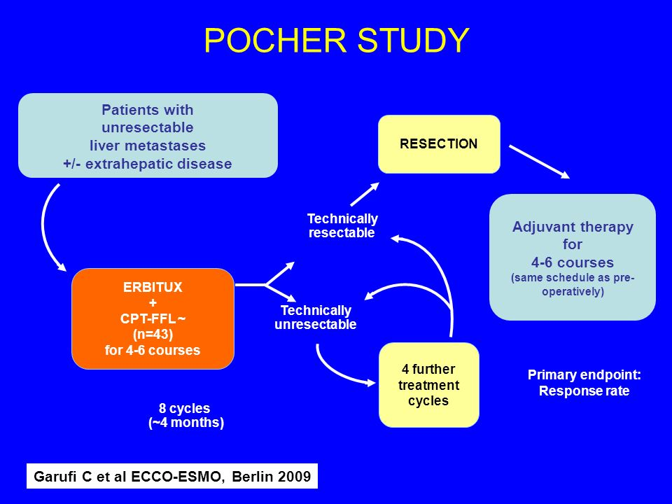 POCHER STUDY Patients with unresectable liver metastases +/- extrahepatic disease. RESECTION.