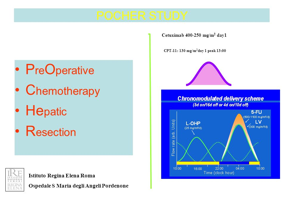 PreOperative Chemotherapy Hepatic Resection POCHER STUDY