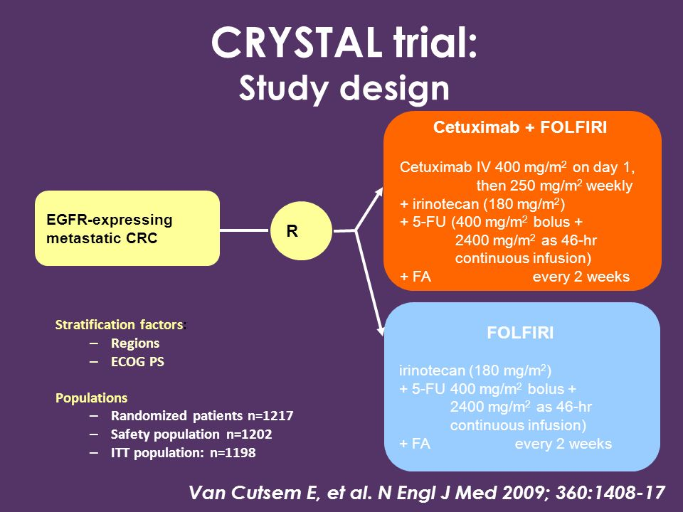 CRYSTAL trial: Study design