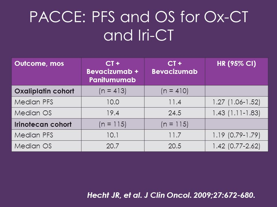 PACCE: PFS and OS for Ox-CT and Iri-CT