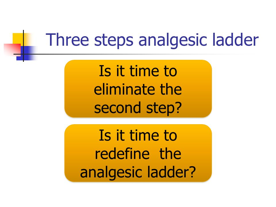 Three steps analgesic ladder