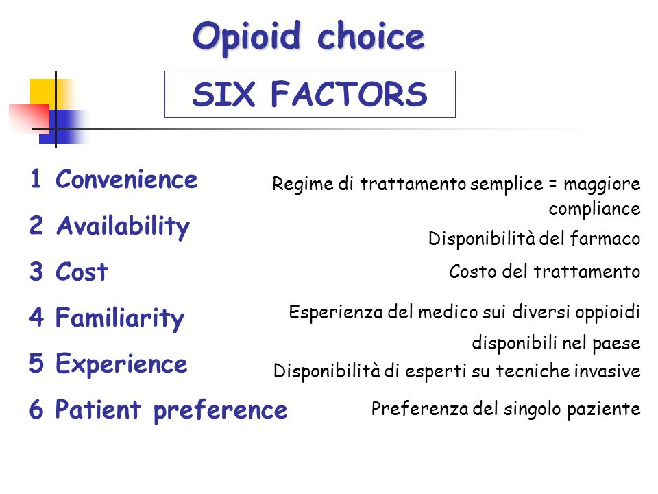 Opioid choice SIX FACTORS 1 Convenience 2 Availability 3 Cost