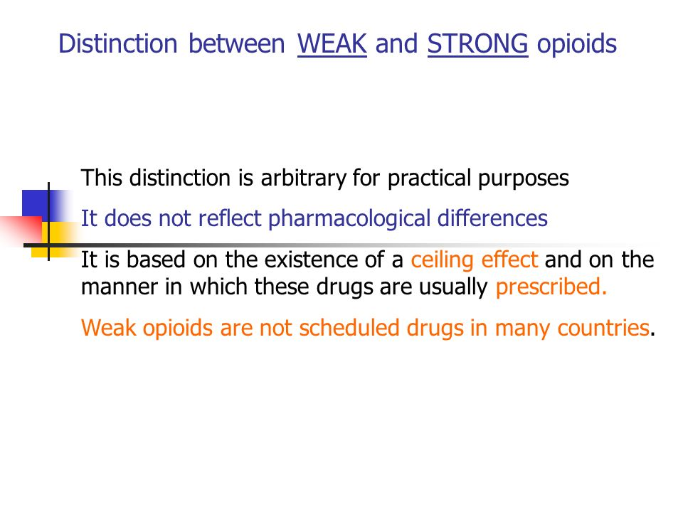 Distinction between WEAK and STRONG opioids