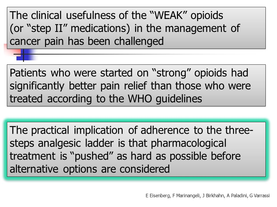 The clinical usefulness of the WEAK opioids (or step II medications) in the management of cancer pain has been challenged