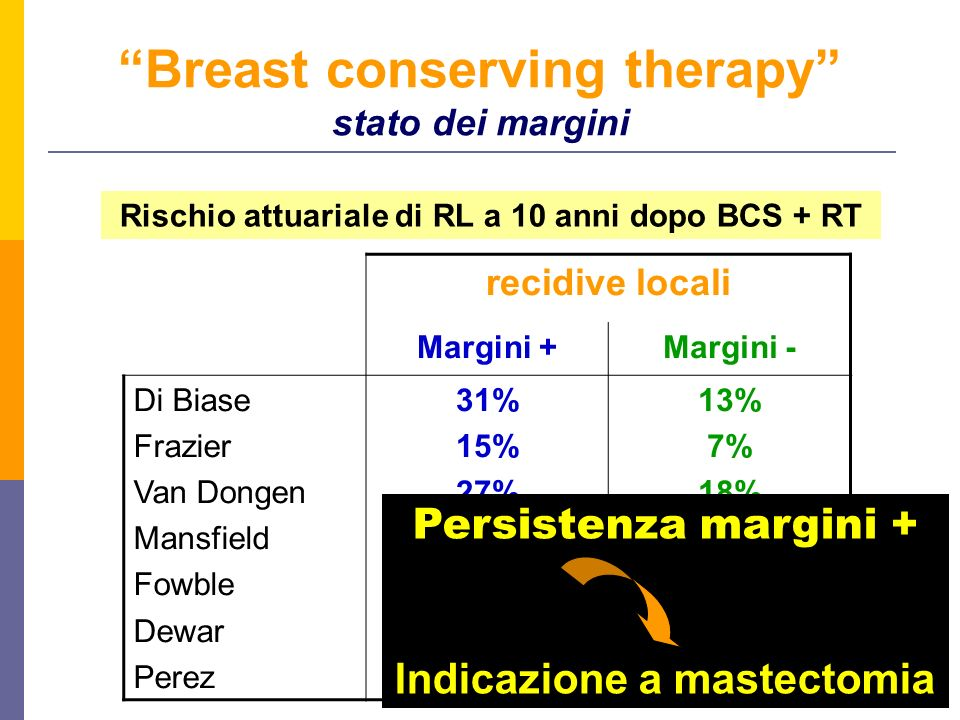 Breast conserving therapy stato dei margini
