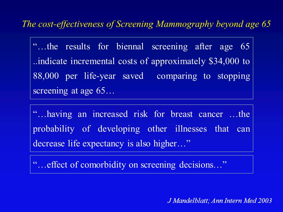 The cost-effectiveness of Screening Mammography beyond age 65