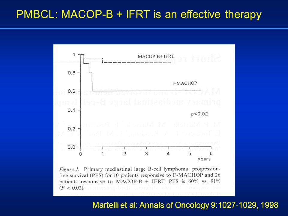 PMBCL: MACOP-B + IFRT is an effective therapy