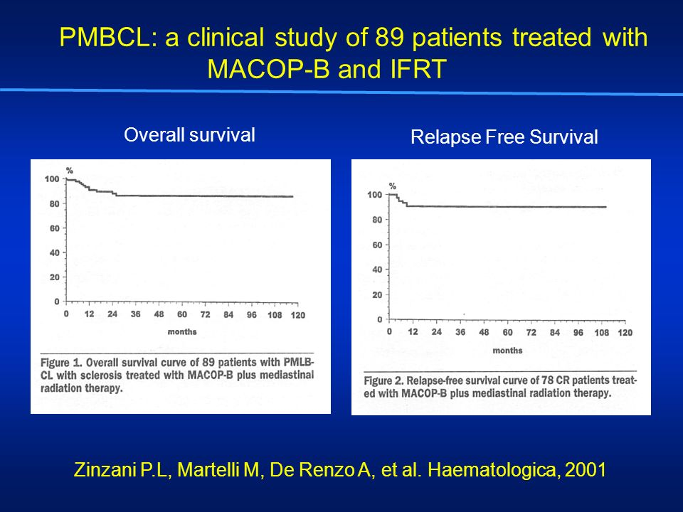 MACOP-B and IFRT PMBCL: a clinical study of 89 patients treated with