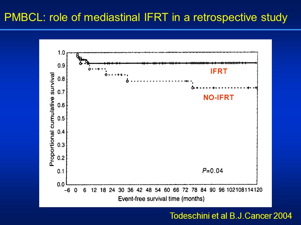 PMBCL: role of mediastinal IFRT in a retrospective study