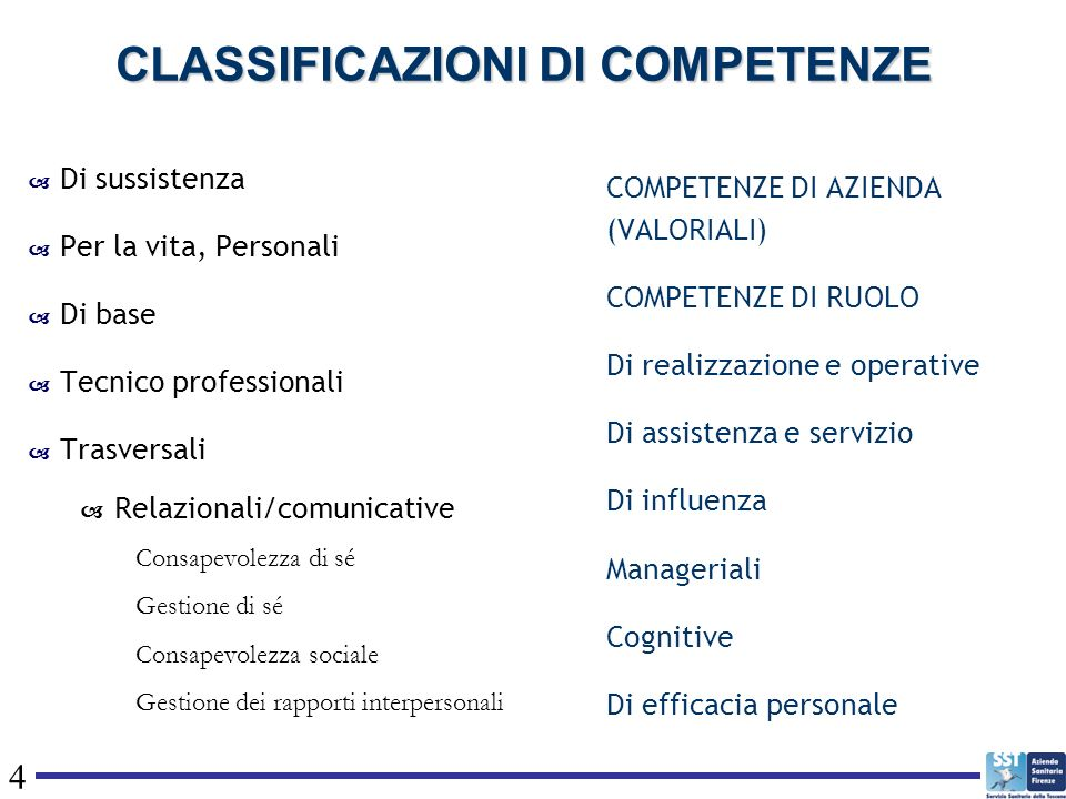 CLASSIFICAZIONI DI COMPETENZE