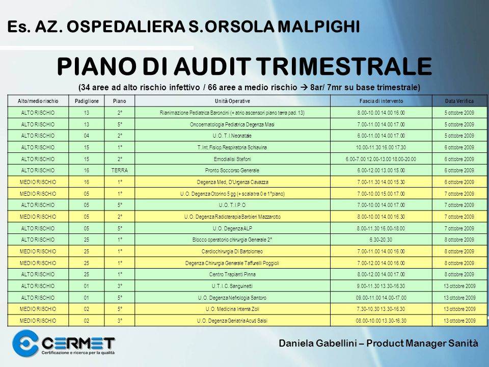 PIANO DI AUDIT TRIMESTRALE