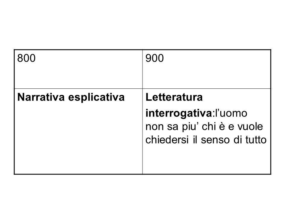 800 900. Narrativa esplicativa. Letteratura.
