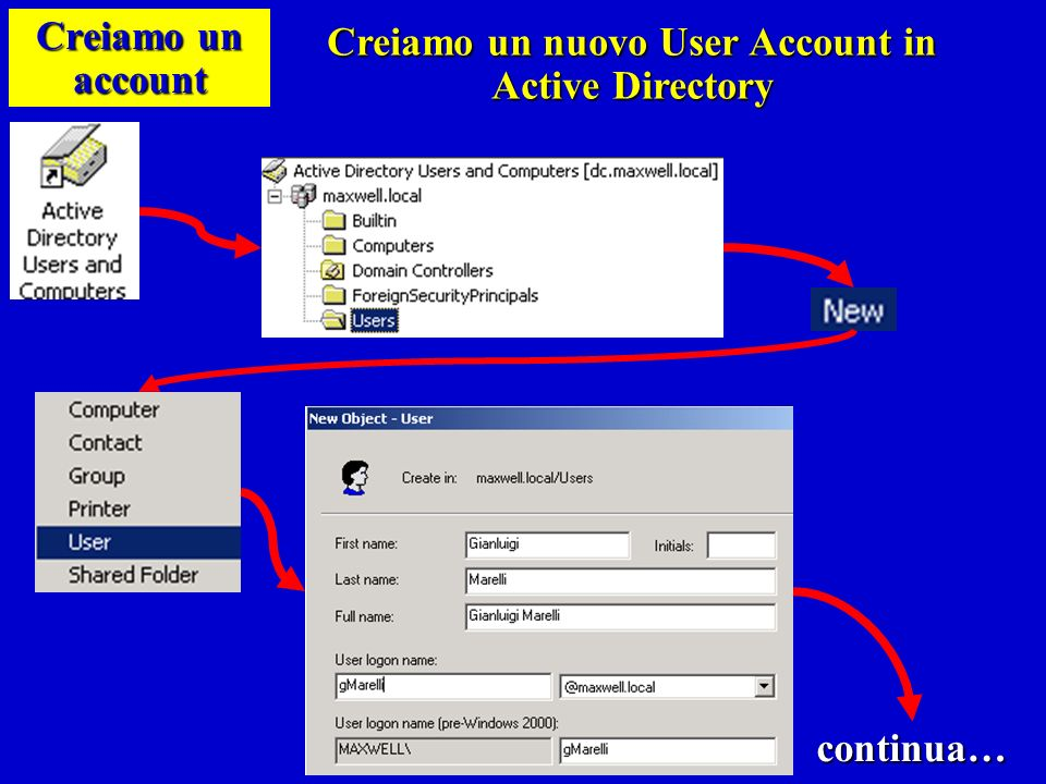 Creiamo un nuovo User Account in Active Directory