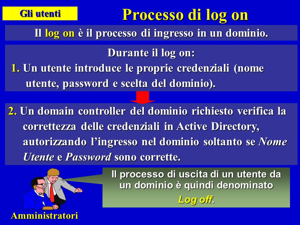 Processo di log on Il log on è il processo di ingresso in un dominio.