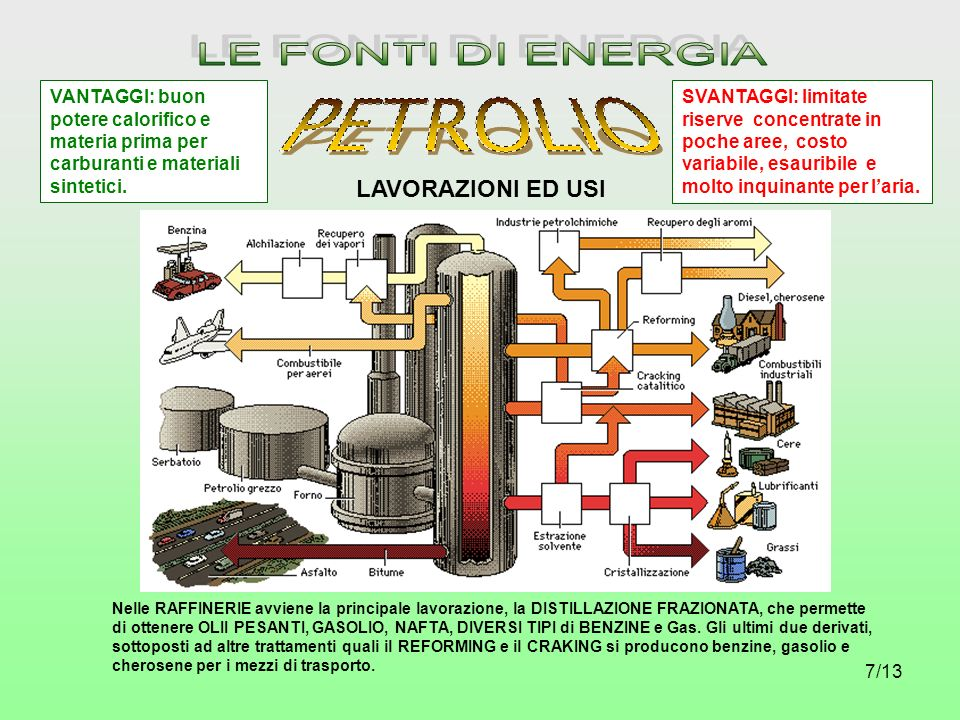 Le fonti di energia ppt video online scaricare - Diversi tipi di energia ...