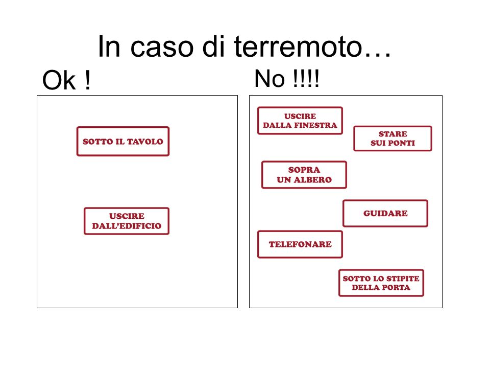 In caso di terremoto… Ok ! No !!!!