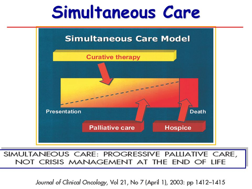 Simultaneous Care