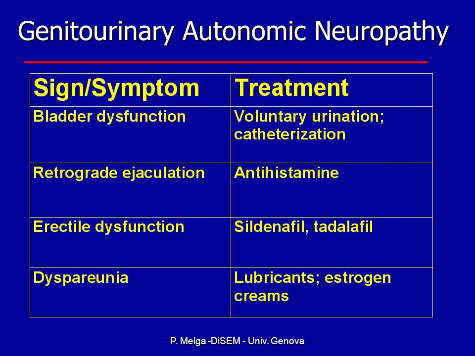 Genitourinary Autonomic Neuropathy