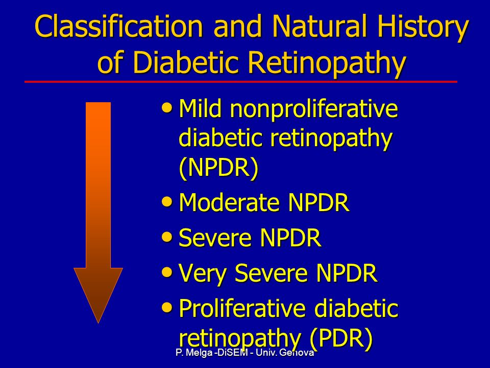 Classification and Natural History of Diabetic Retinopathy