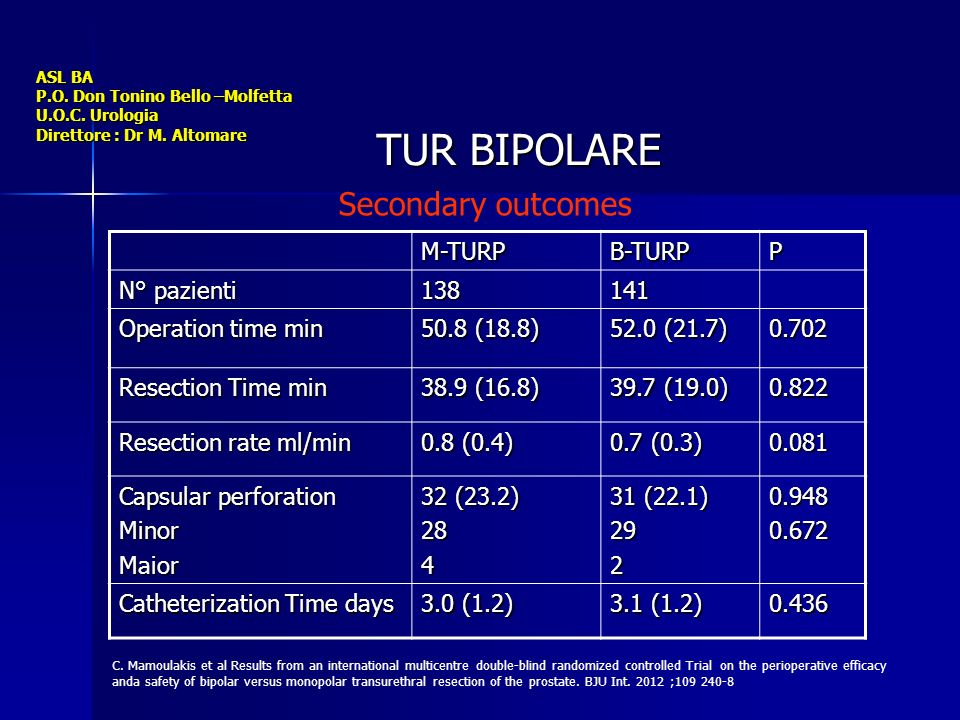TUR BIPOLARE Secondary outcomes M-TURP B-TURP P N° pazienti 138 141