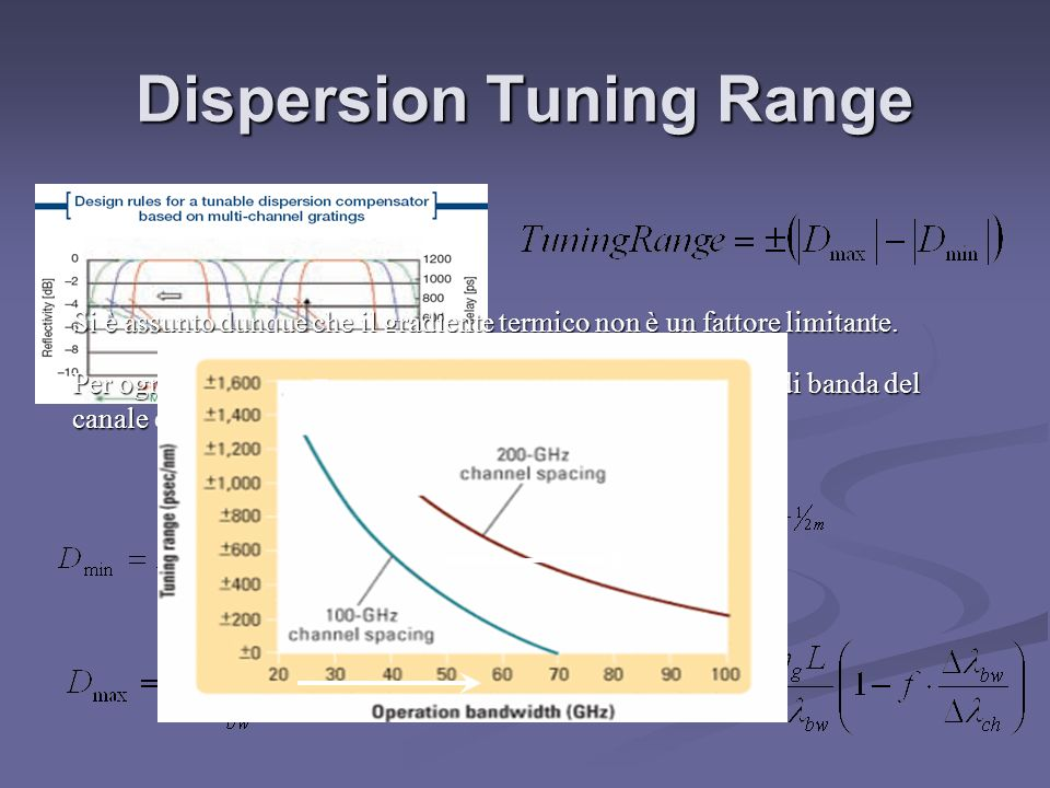 Dispersion Tuning Range