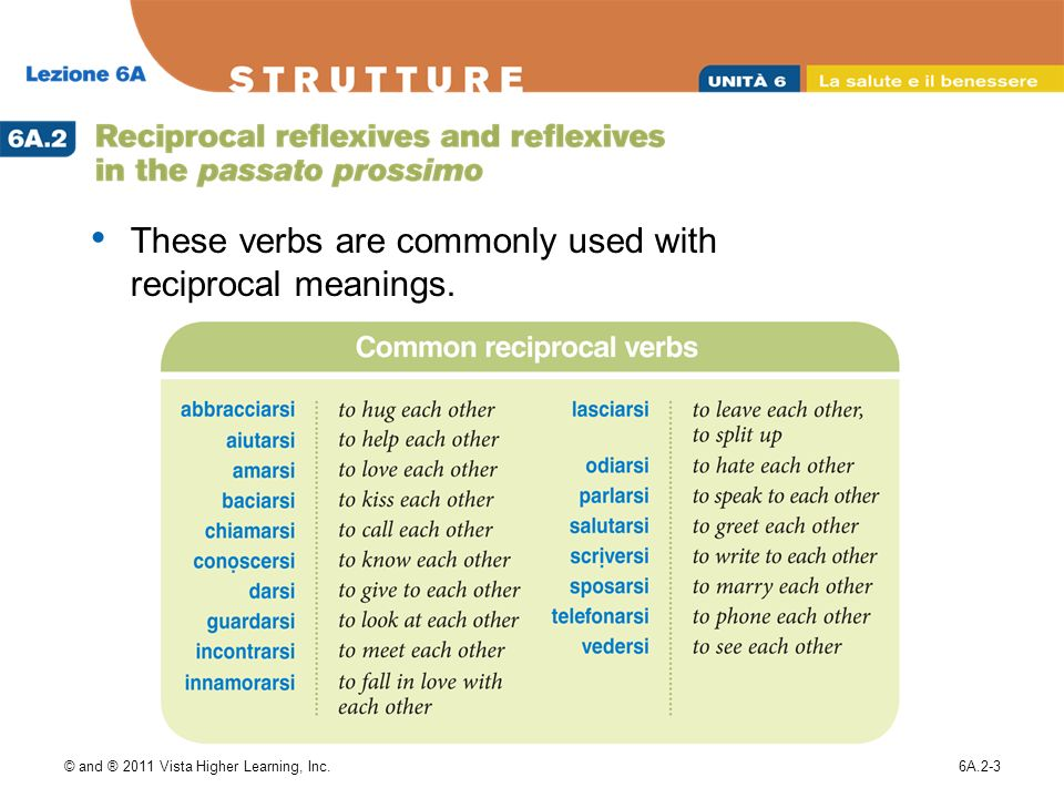 These verbs are commonly used with reciprocal meanings.