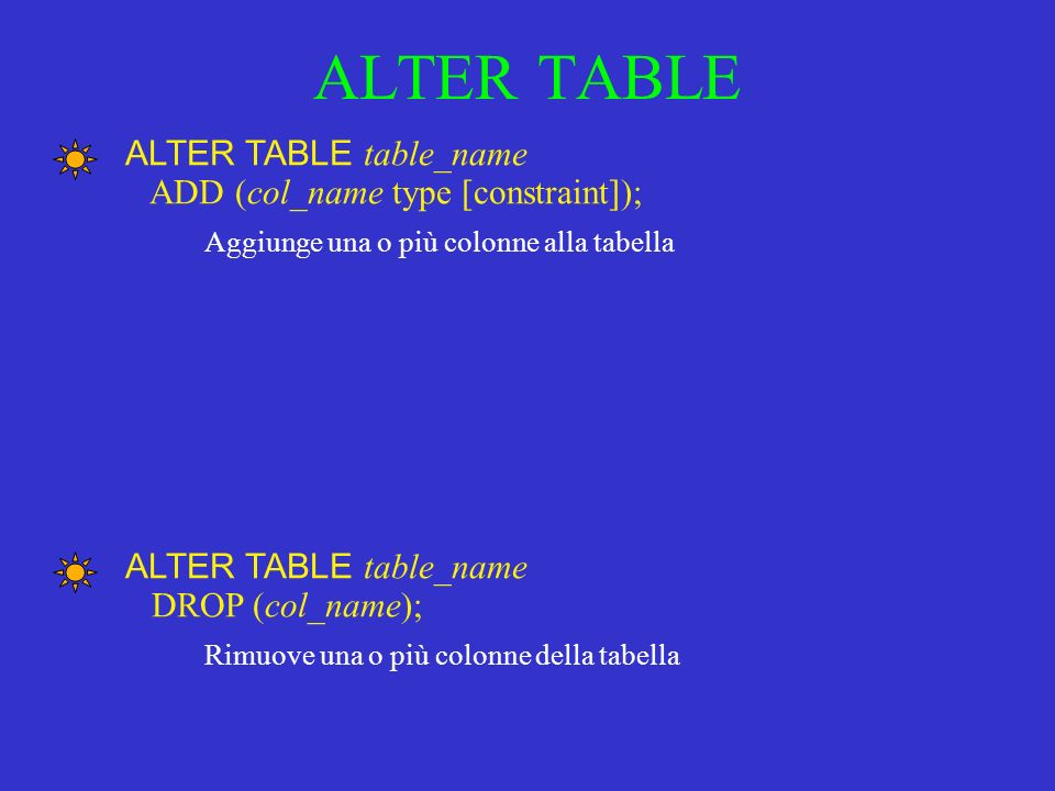 ALTER TABLE ALTER TABLE table_name ADD (col_name type [constraint]);