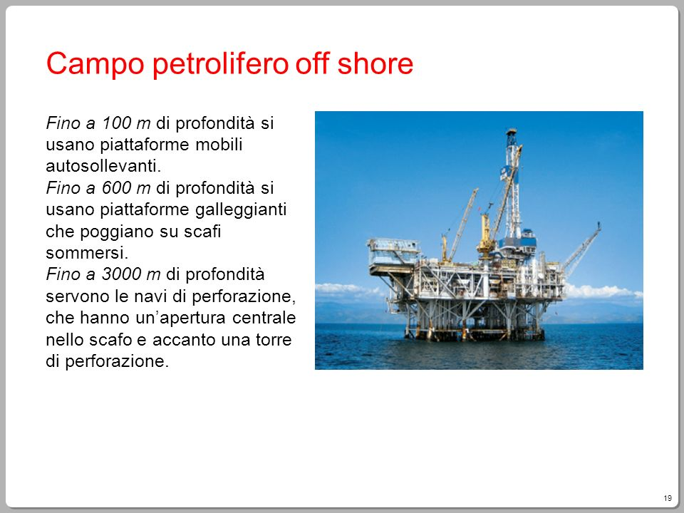 Campo petrolifero off shore