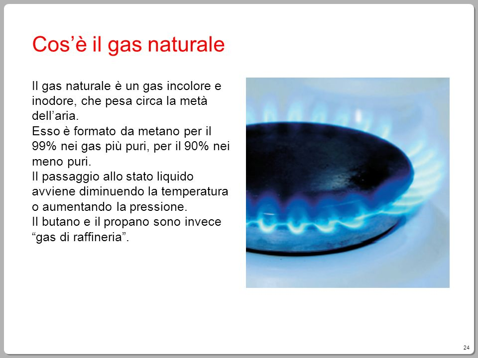 Cos'è il gas naturale