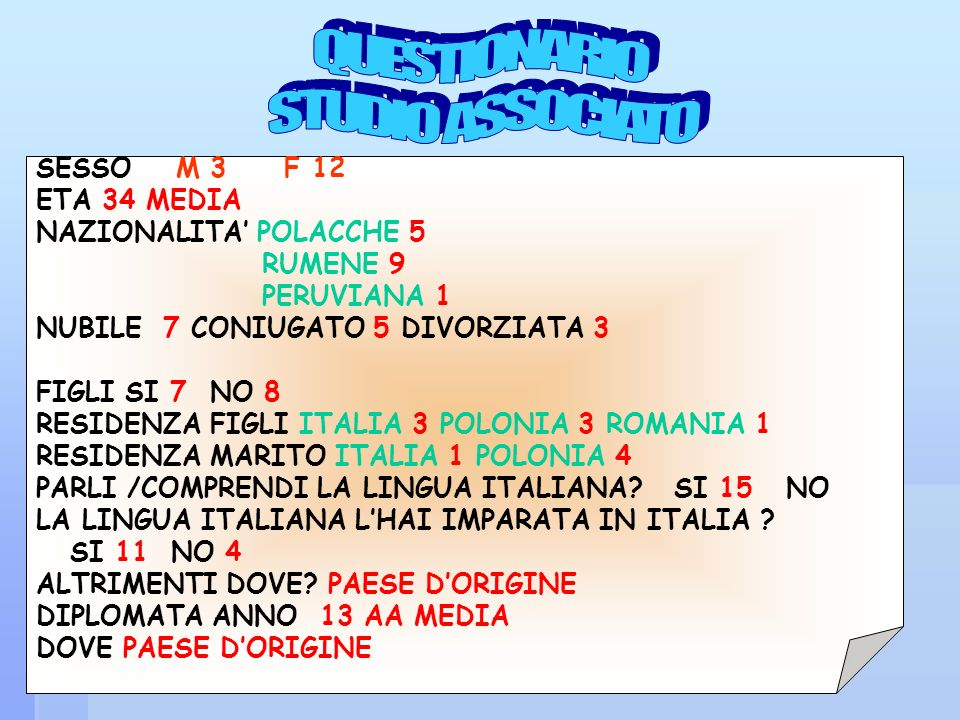 QUESTIONARIO STUDIO ASSOCIATO SESSO M 3 F 12 ETA 34 MEDIA