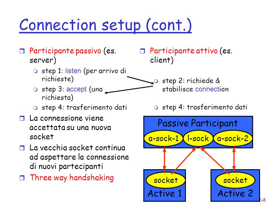 Connection setup (cont.)