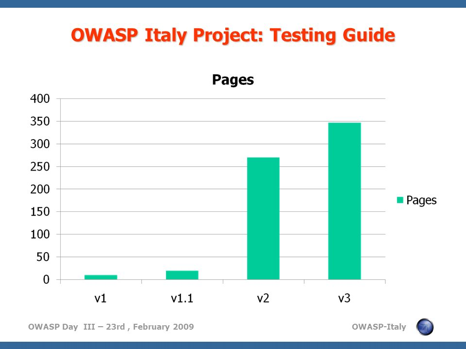 OWASP Italy Project: Testing Guide