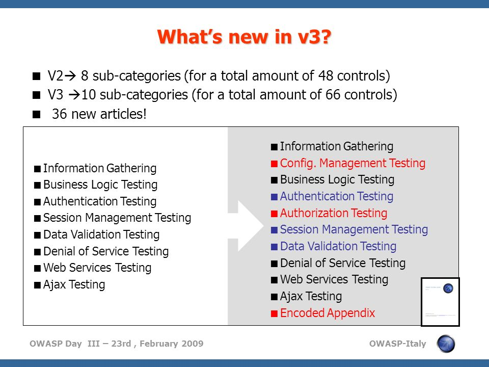What's new in v3 V2 8 sub-categories (for a total amount of 48 controls) V3 10 sub-categories (for a total amount of 66 controls)