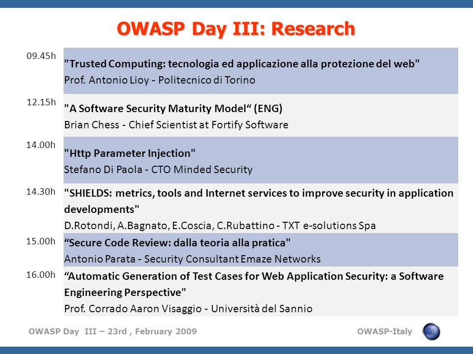 OWASP Day III: Research