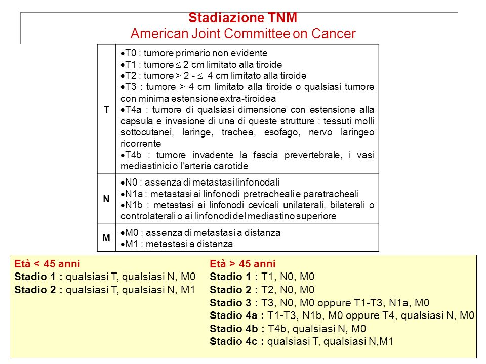Stadiazione TNM American Joint Committee on Cancer