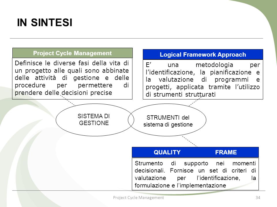 Project Cycle Management Logical Framework Approach