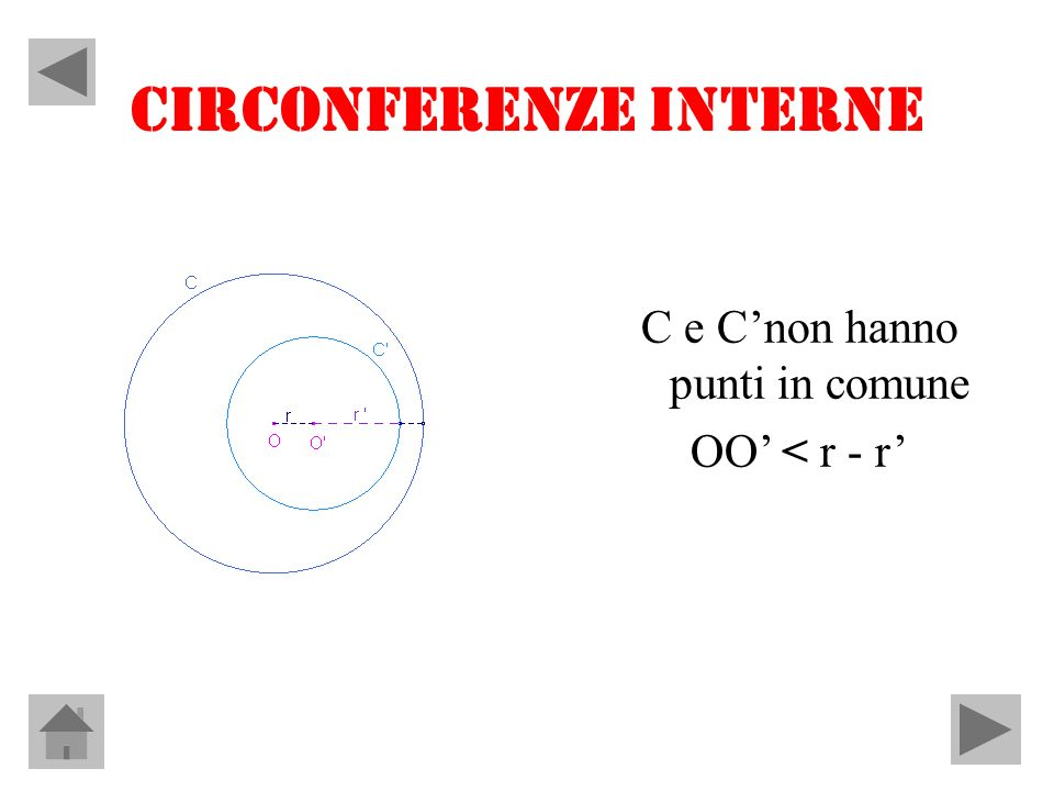 CIRCONFERENZE INTERNE