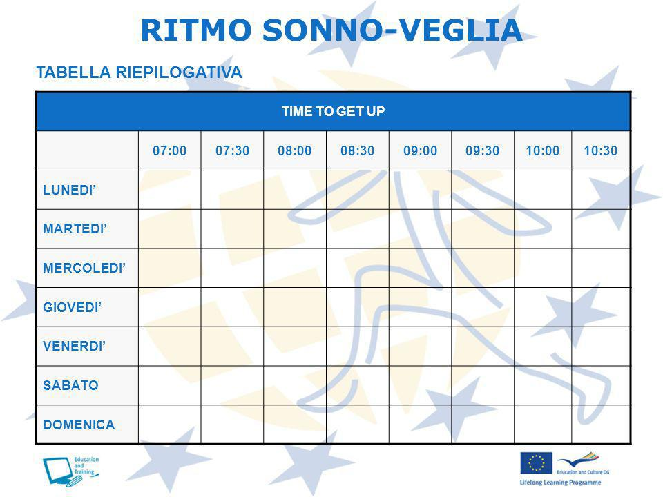 RITMO SONNO-VEGLIA TABELLA RIEPILOGATIVA TIME TO GET UP 07:00 07:30