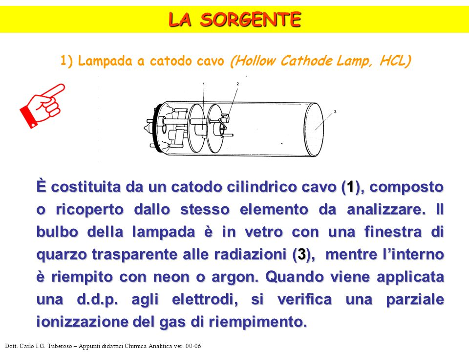 1) Lampada a catodo cavo (Hollow Cathode Lamp, HCL)