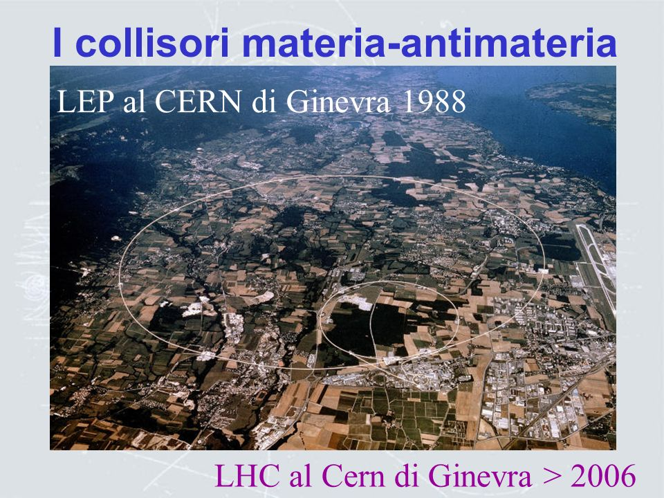 I collisori materia-antimateria