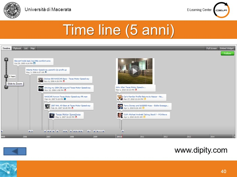 Time line (5 anni) www.dipity.com