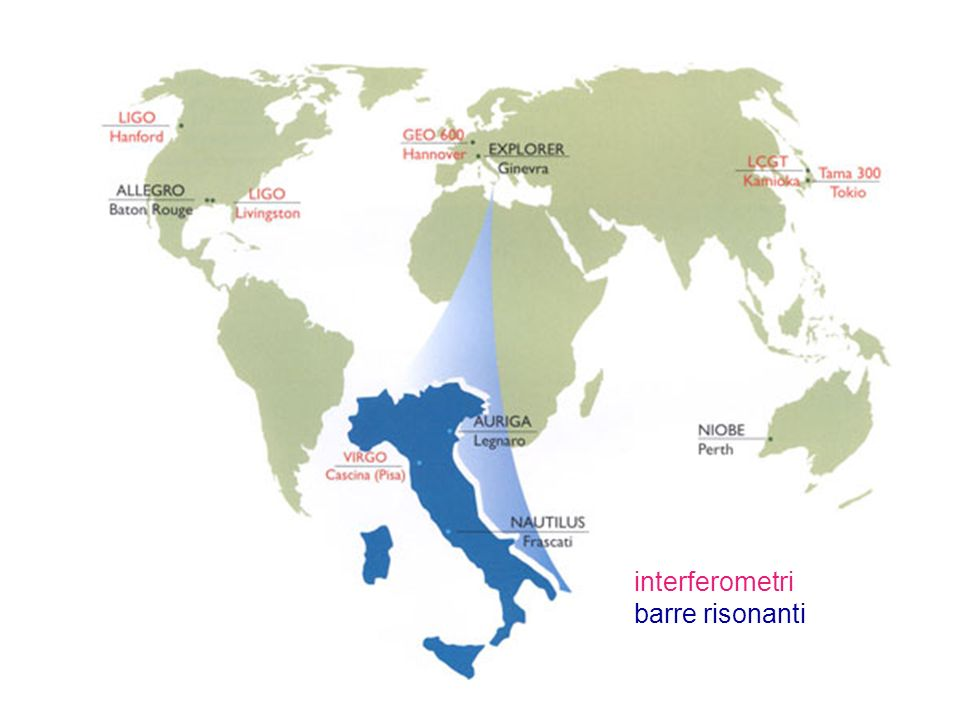 interferometri barre risonanti