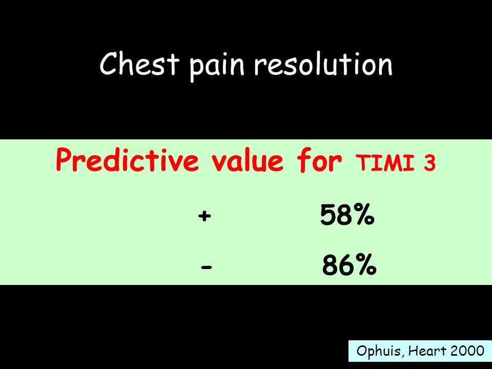 Predictive value for TIMI 3