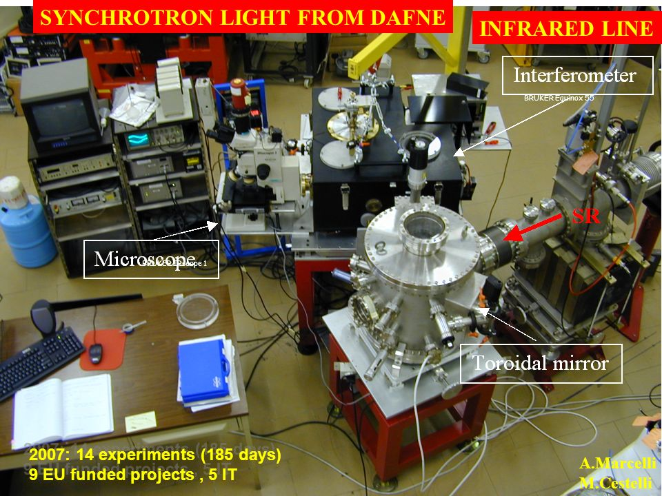 SYNCHROTRON LIGHT FROM DAFNE INFRARED LINE