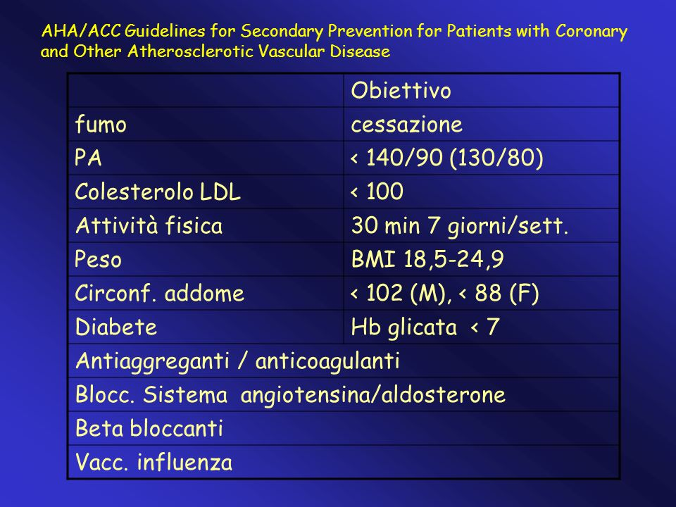 Antiaggreganti / anticoagulanti