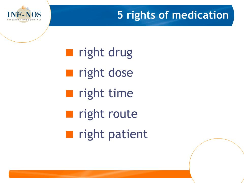right drug right dose right time right route right patient