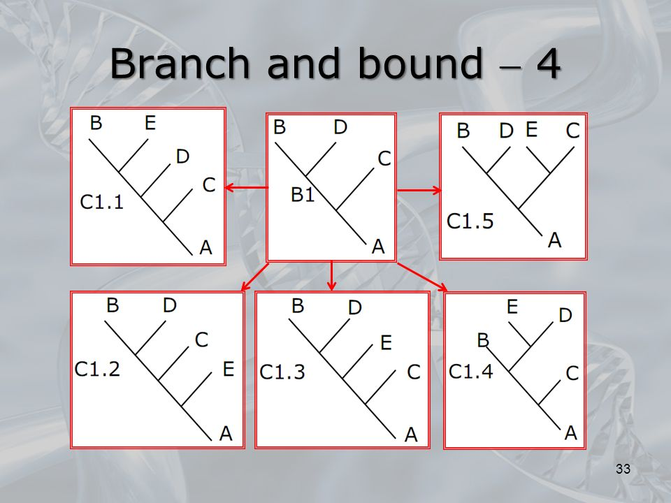 Branch and bound  4