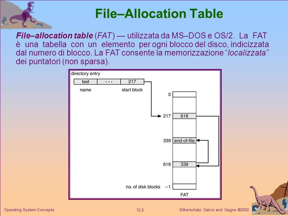 File–Allocation Table