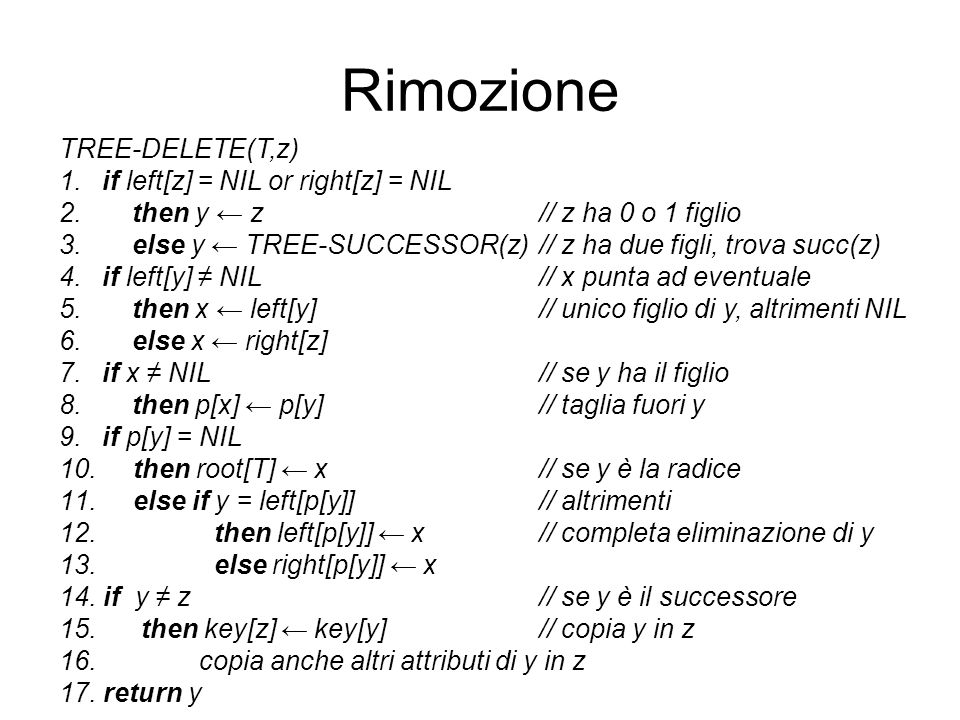 Rimozione TREE-DELETE(T,z) if left[z] = NIL or right[z] = NIL