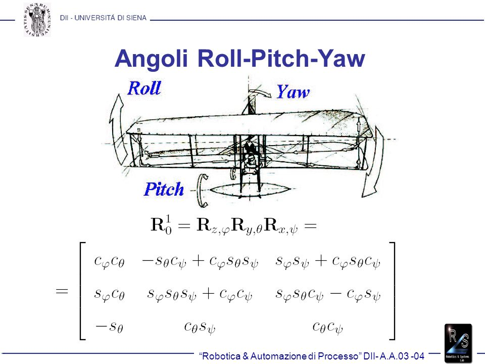 Angoli Roll-Pitch-Yaw